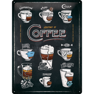 Placă metalică: Anatomy of Coffee - 40x30 cm